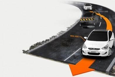 Антиблокировочная система автомобиля